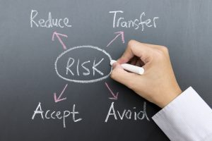 Our perspective on risk management